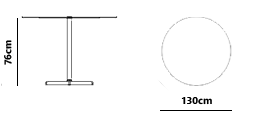 medidas mesas redondas